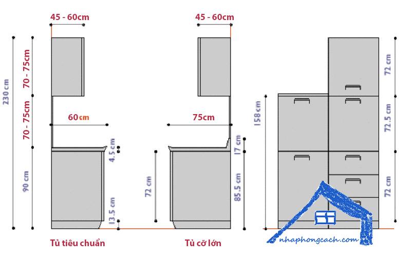 kích-thước-tủ-bếp-tiêu-chuẩn-là-bao-nhiêu